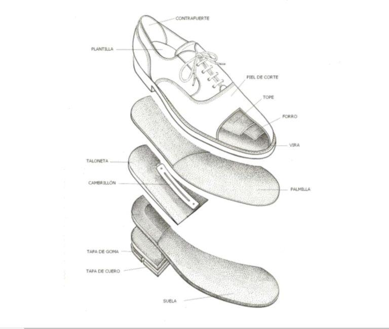 Partes de un zapato de caballero